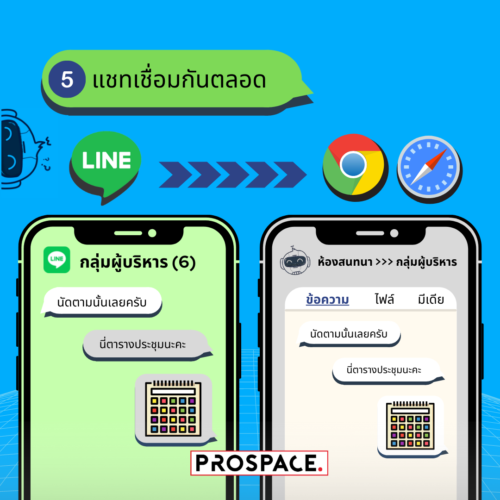 How to use JotT Line Chat backup5