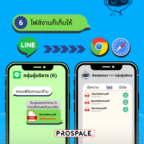 How to use JotT Line Chat backup6